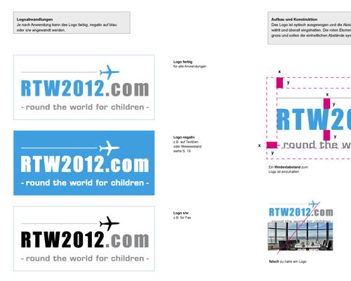 RTW2012